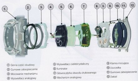 Zegarek Casio GA-700UC-5AER G-Shock GA 700UC 5AER