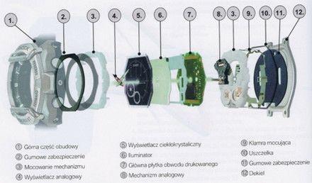 Zegarek Casio GA-700SE-1A2ER G-Shock GA 700SE 1A2ER